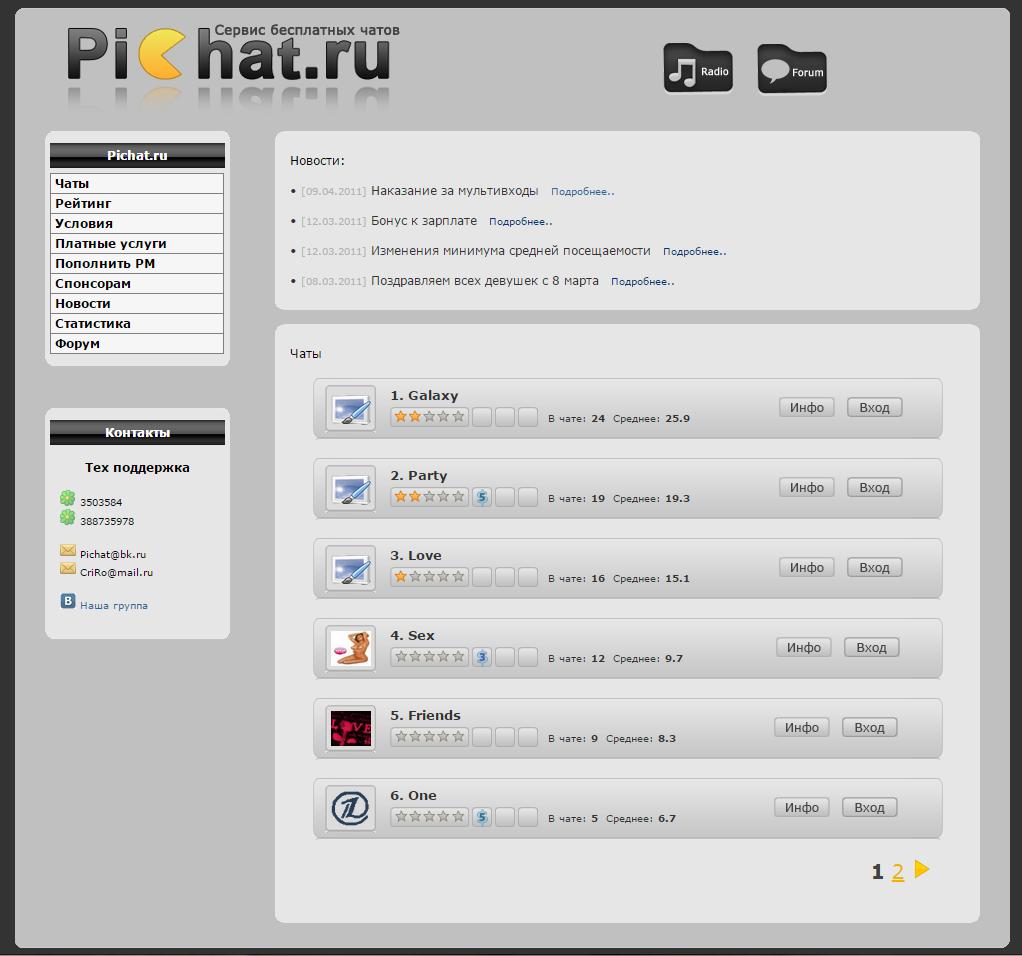 Pichat - Сервис бесплатных чатов